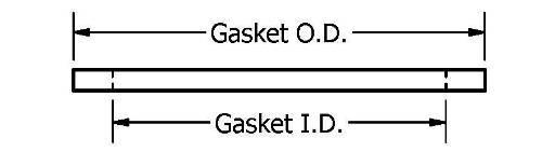 Size 3 in PTFE I-Line Gasket